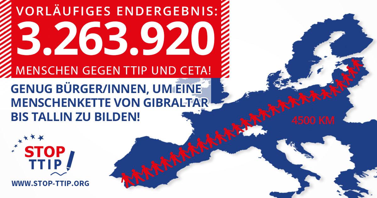 STOP TTIP Sharepic finalresult